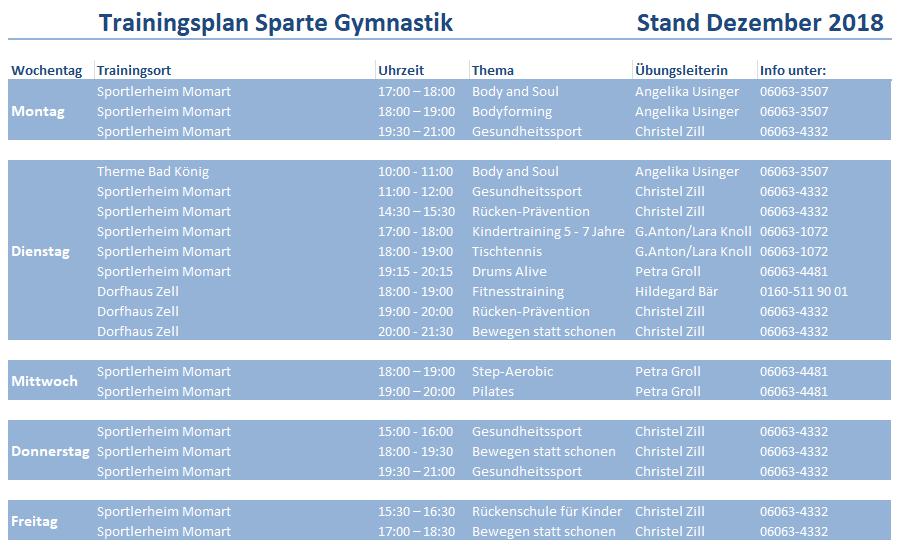 Trainingsplan Sparte Gymnastik | TSG Momart